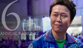 THE WORLD 2018 ANNUAL RANKING 6th / Haruki Muramatsu